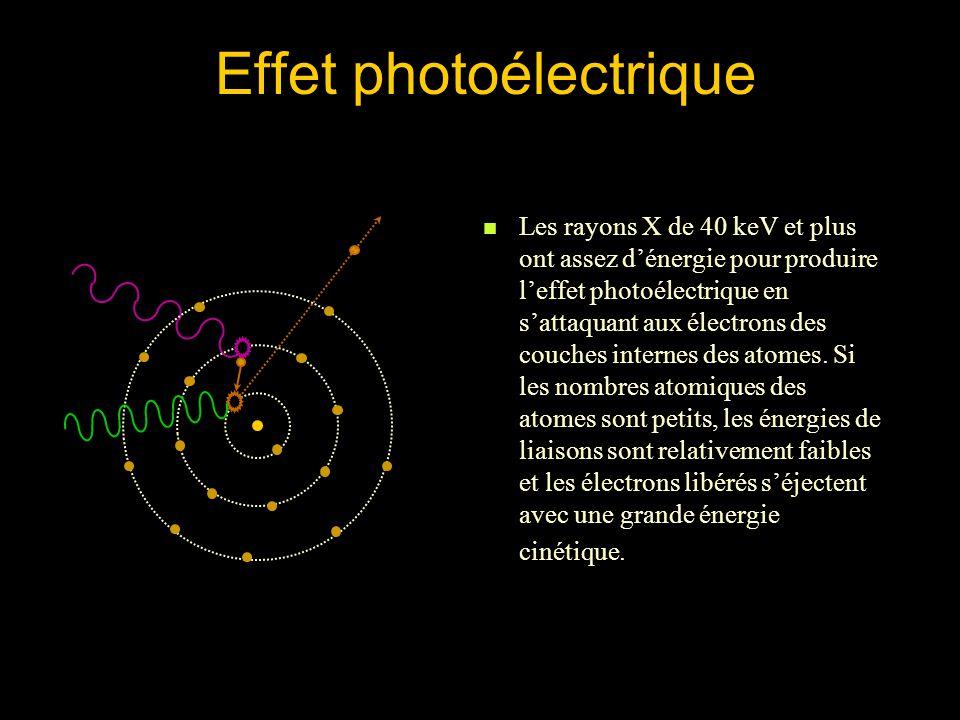 Effet photoélectrique (suite) Un atome absorbe toute lénergie E dun photon X incident.