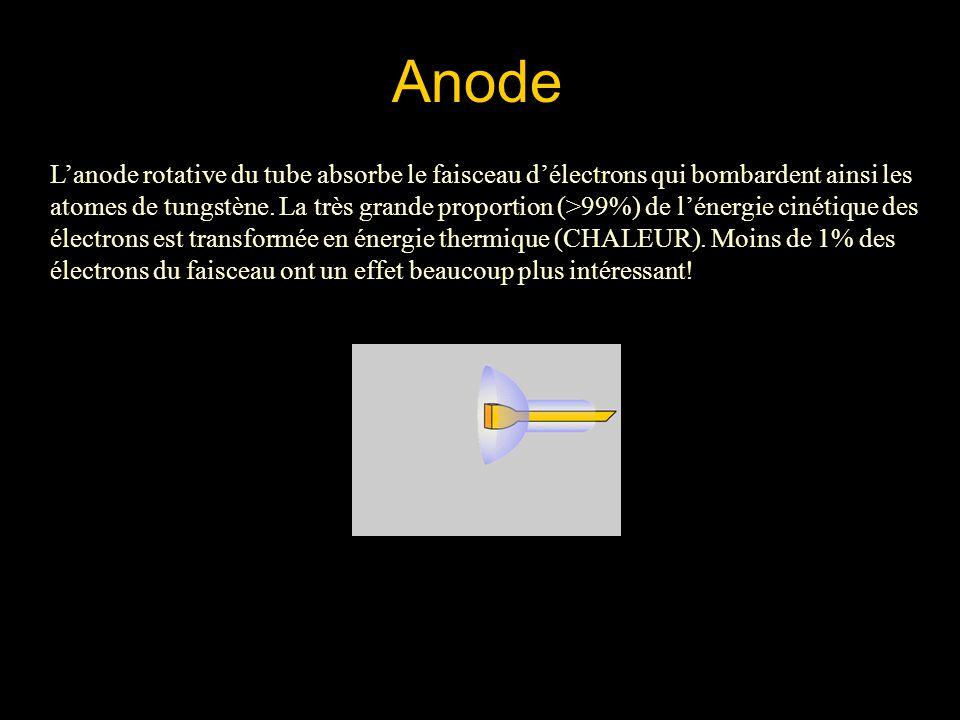 Anode Lanode rotative du tube absorbe le faisceau délectrons qui bombardent ainsi les atomes de tungstène. La très grande proportion (>99%) de lénergi