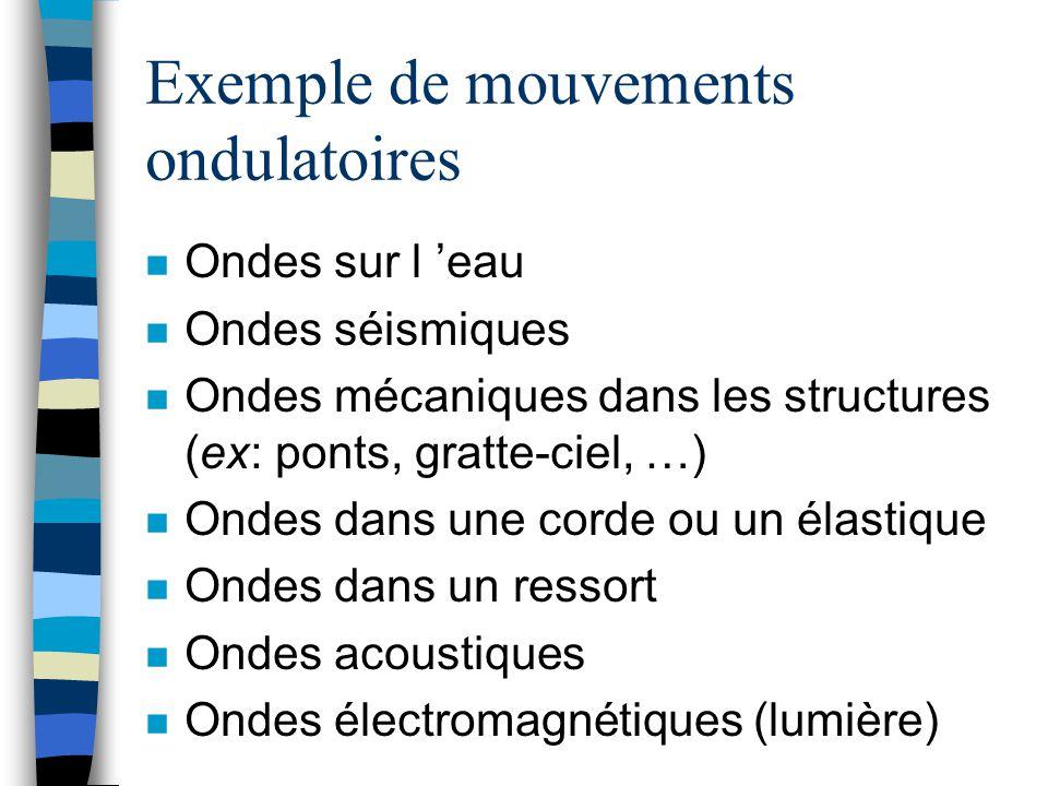 Nature dune onde n Onde: n Perturbation: –ex: déformation dun ressort, densité (pression) dun gaz, champ é-m,...