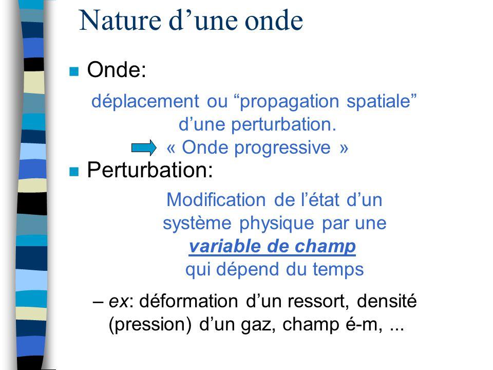 Nature dune onde n Onde: n Perturbation: –ex: déformation dun ressort, densité (pression) dun gaz, champ é-m,... déplacement ou propagation spatiale d