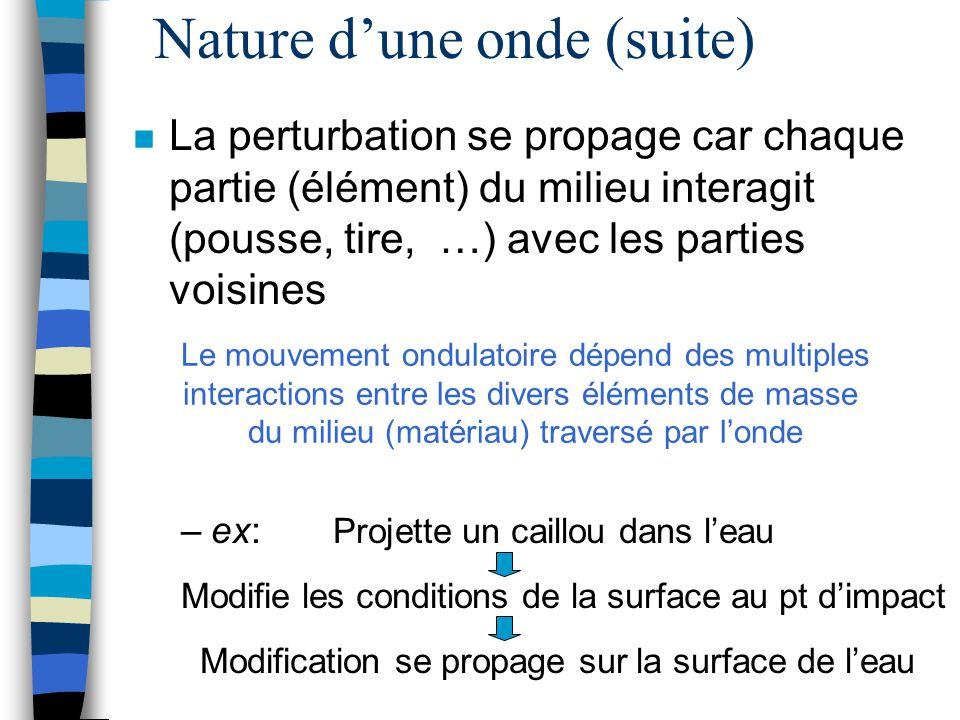 Nature dune onde (suite) n La perturbation se propage car chaque partie (élément) du milieu interagit (pousse, tire, …) avec les parties voisines –ex: