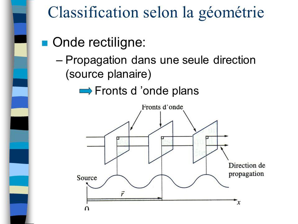 Classification selon la géométrie n Onde rectiligne: –Propagation dans une seule direction (source planaire) Fronts d onde plans
