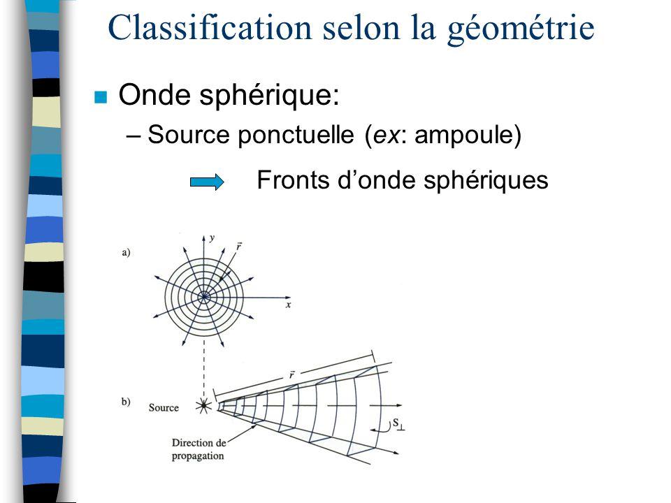 Classification selon la géométrie n Onde sphérique: –Source ponctuelle (ex: ampoule) Fronts donde sphériques