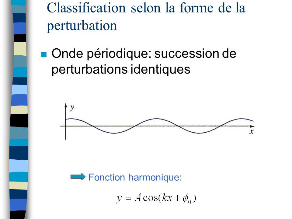 Classification selon la forme de la perturbation n Onde périodique: succession de perturbations identiques Fonction harmonique: