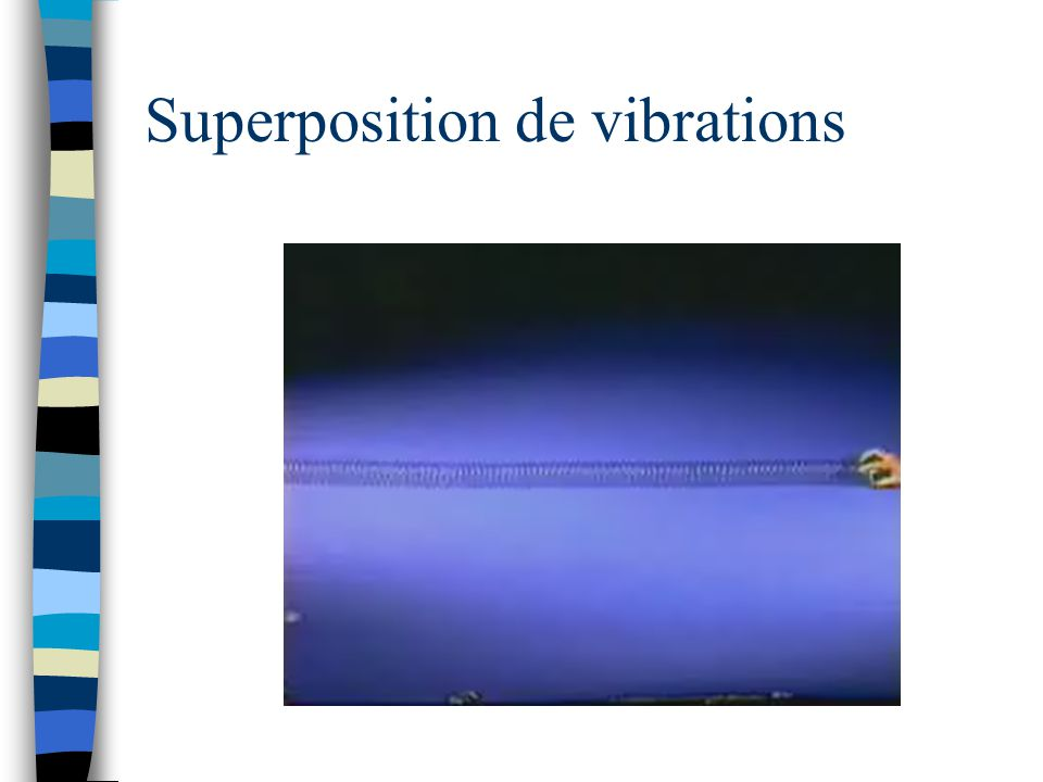 Superposition de vibrations