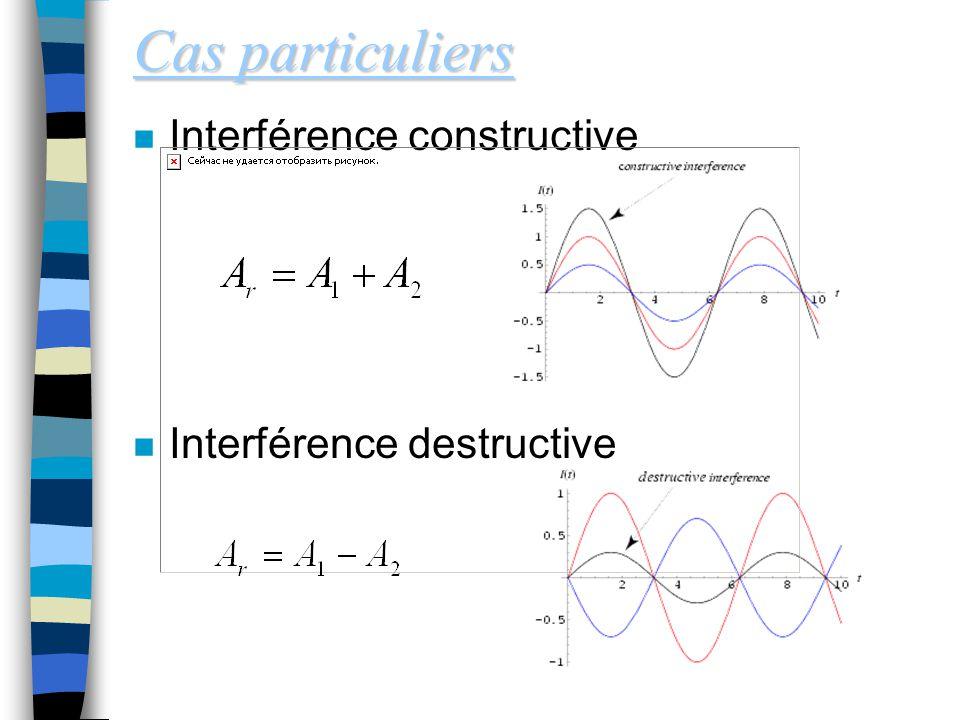 Cas particuliers Cas particuliers n Interférence constructive n Interférence destructive