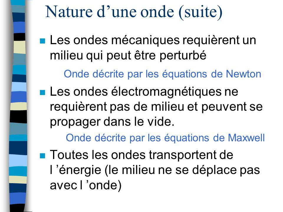 Nature dune onde (suite) n Les ondes mécaniques requièrent un milieu qui peut être perturbé Onde décrite par les équations de Newton n Les ondes élect