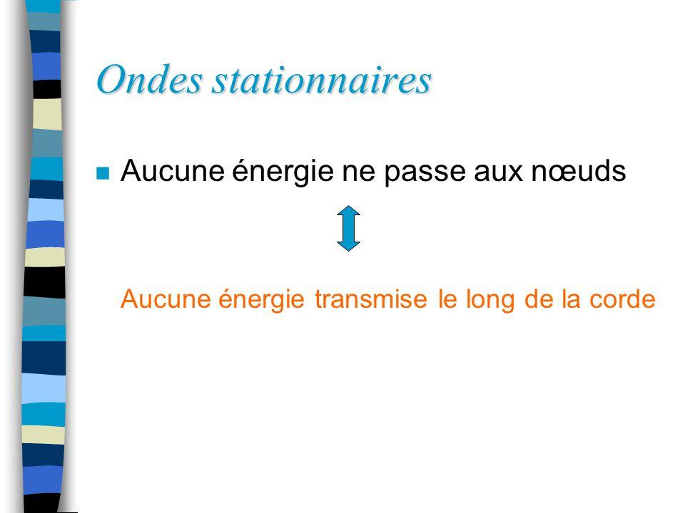 Ondes stationnaires n Aucune énergie ne passe aux nœuds Aucune énergie transmise le long de la corde