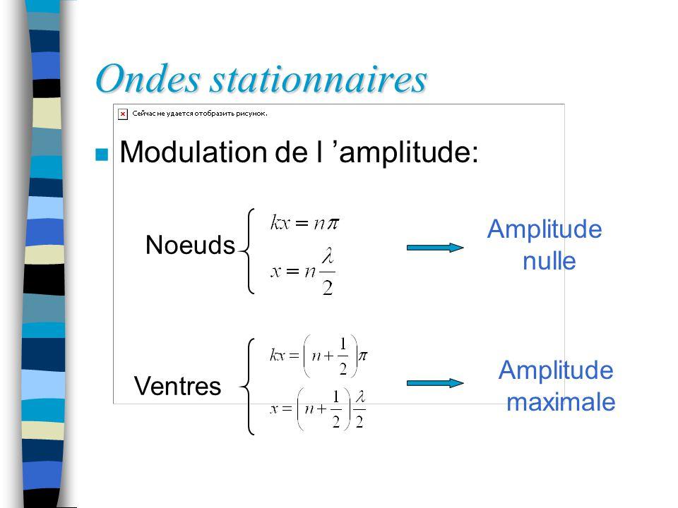Ondes stationnaires n Modulation de l amplitude: Amplitude nulle Ventres Noeuds Amplitude maximale