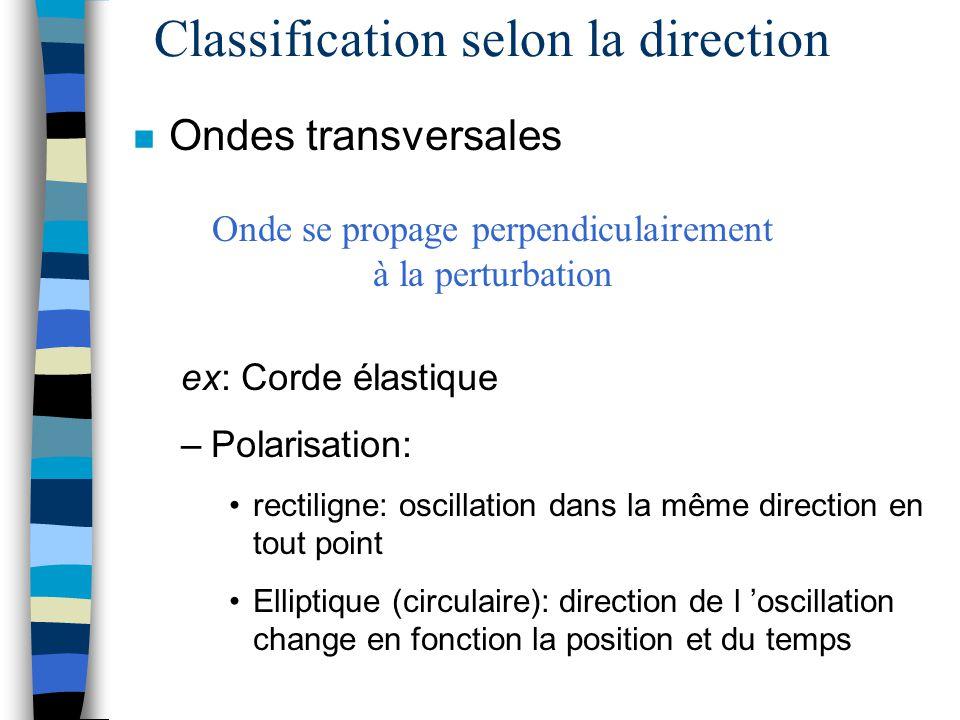 Classification selon la direction n Ondes transversales ex: Corde élastique –Polarisation: rectiligne: oscillation dans la même direction en tout poin