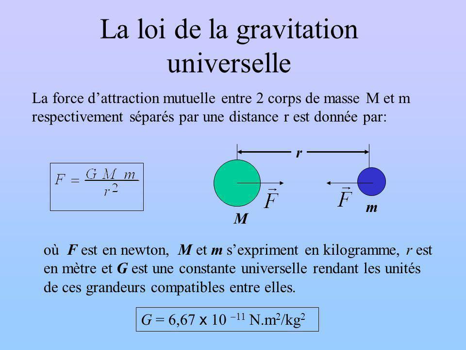 La loi de la gravitation universelle La force dattraction mutuelle entre 2 corps de masse M et m respectivement séparés par une distance r est donnée par: où F est en newton, M et m sexpriment en kilogramme, r est en mètre et G est une constante universelle rendant les unités de ces grandeurs compatibles entre elles.