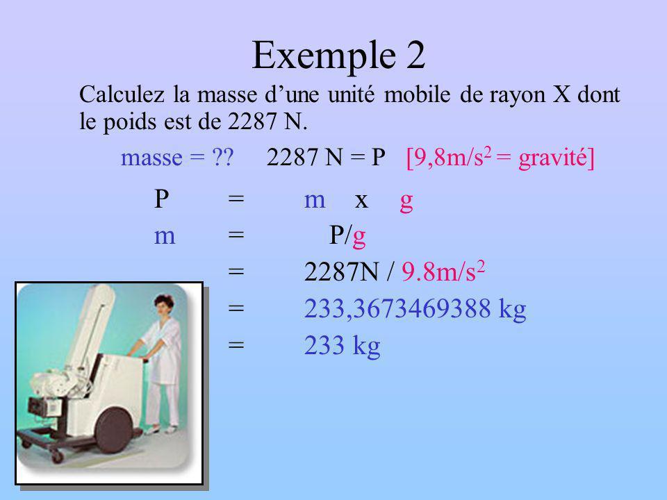 Exemple 2 Calculez la masse dune unité mobile de rayon X dont le poids est de 2287 N.