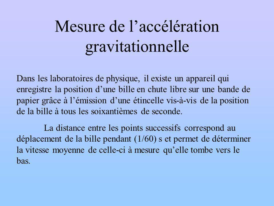 Mesure de laccélération gravitationnelle Dans les laboratoires de physique, il existe un appareil qui enregistre la position dune bille en chute libre sur une bande de papier grâce à lémission dune étincelle vis-à-vis de la position de la bille à tous les soixantièmes de seconde.