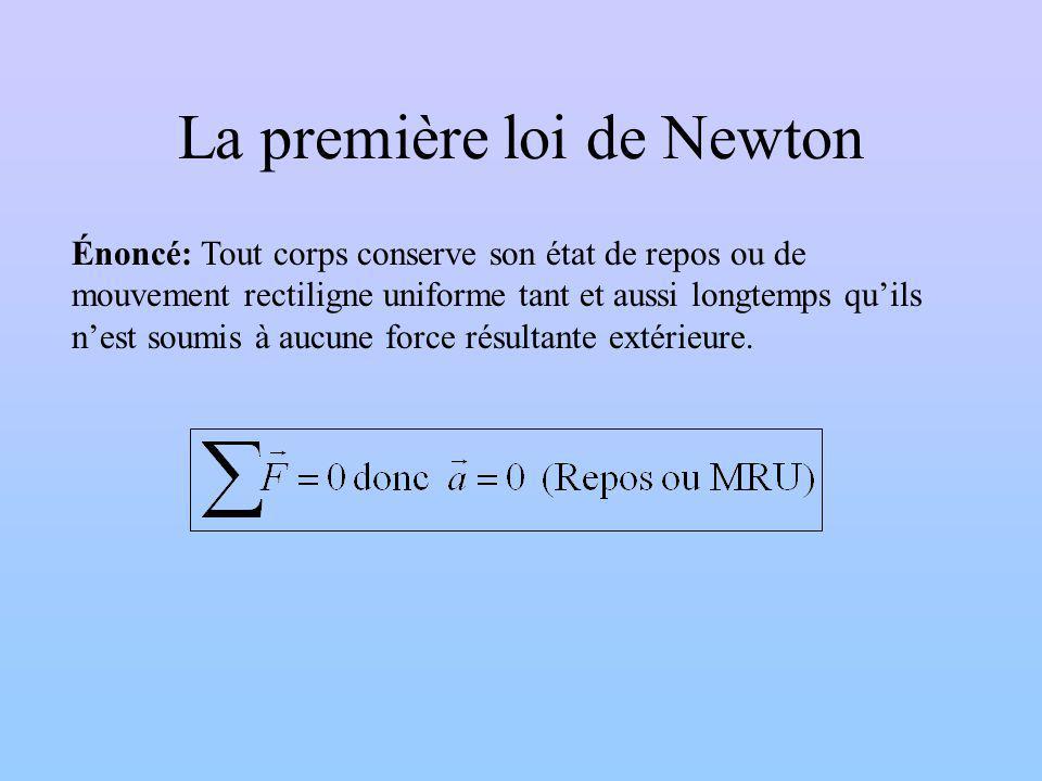 La première loi de Newton Énoncé: Tout corps conserve son état de repos ou de mouvement rectiligne uniforme tant et aussi longtemps quils nest soumis