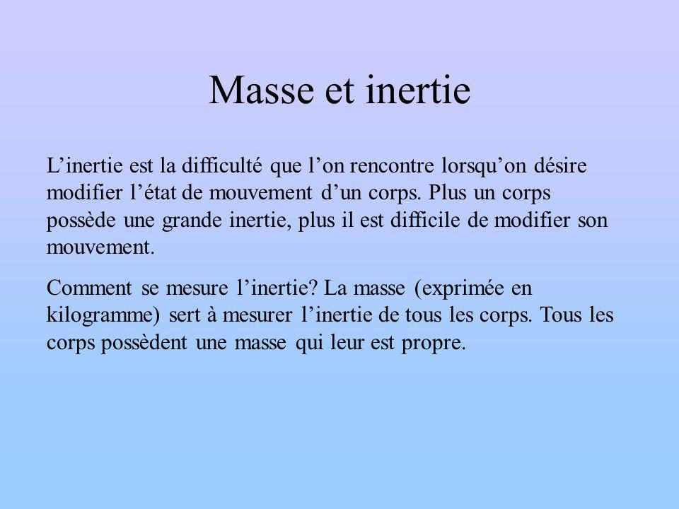 Masse et inertie Linertie est la difficulté que lon rencontre lorsquon désire modifier létat de mouvement dun corps. Plus un corps possède une grande