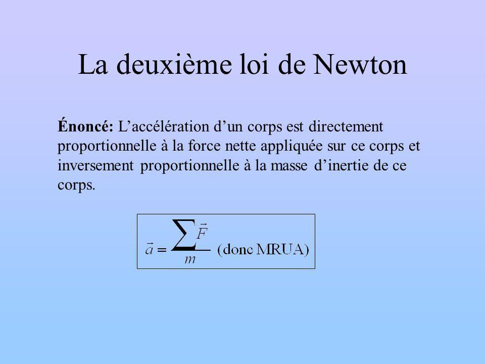 La deuxième loi de Newton Énoncé: Laccélération dun corps est directement proportionnelle à la force nette appliquée sur ce corps et inversement propo