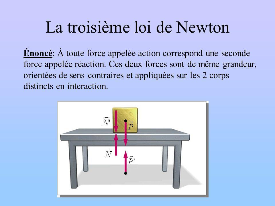 La troisième loi de Newton Énoncé: À toute force appelée action correspond une seconde force appelée réaction. Ces deux forces sont de même grandeur,