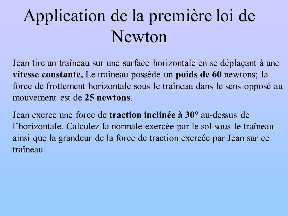 Application de la première loi de Newton Jean tire un traîneau sur une surface horizontale en se déplaçant à une vitesse constante, Le traîneau possèd