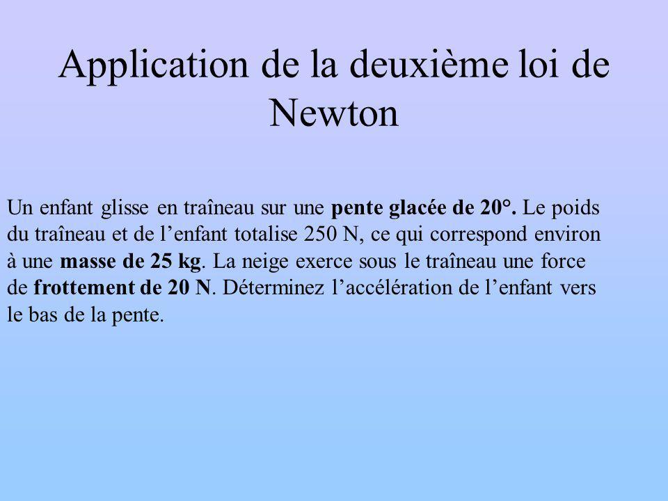Application de la deuxième loi de Newton Un enfant glisse en traîneau sur une pente glacée de 20°. Le poids du traîneau et de lenfant totalise 250 N,