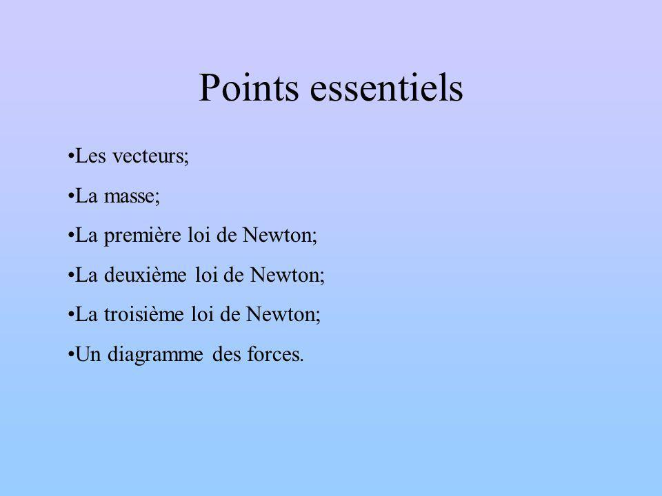 Points essentiels Les vecteurs; La masse; La première loi de Newton; La deuxième loi de Newton; La troisième loi de Newton; Un diagramme des forces.