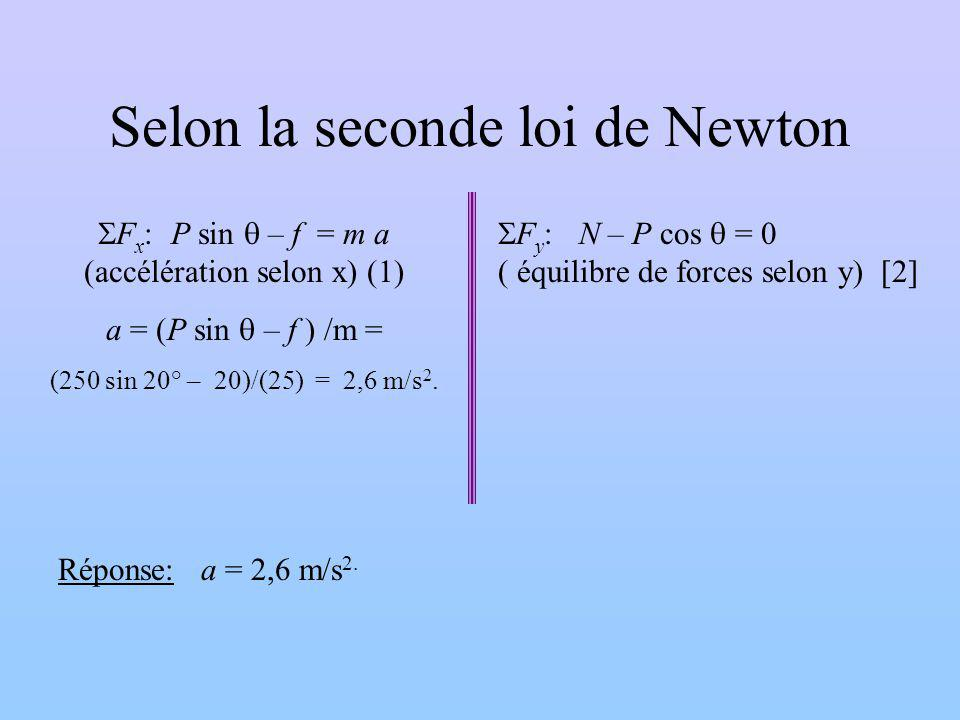 Selon la seconde loi de Newton F y : N – P cos = 0 ( équilibre de forces selon y) [2] F x : P sin – f = m a (accélération selon x) (1) a = (P sin – f