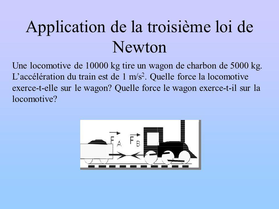Application de la troisième loi de Newton Une locomotive de 10000 kg tire un wagon de charbon de 5000 kg. Laccélération du train est de 1 m/s 2. Quell