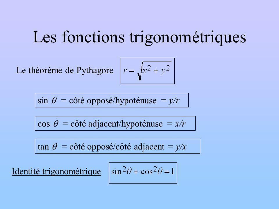 Les fonctions trigonométriques Le théorème de Pythagore sin = côté opposé/hypoténuse = y/r cos = côté adjacent/hypoténuse = x/r tan = côté opposé/côté