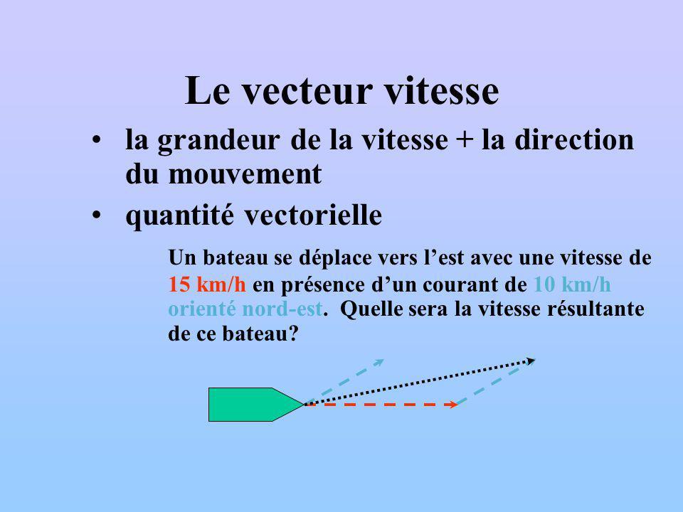 Le vecteur vitesse la grandeur de la vitesse + la direction du mouvement quantité vectorielle Un bateau se déplace vers lest avec une vitesse de 15 km