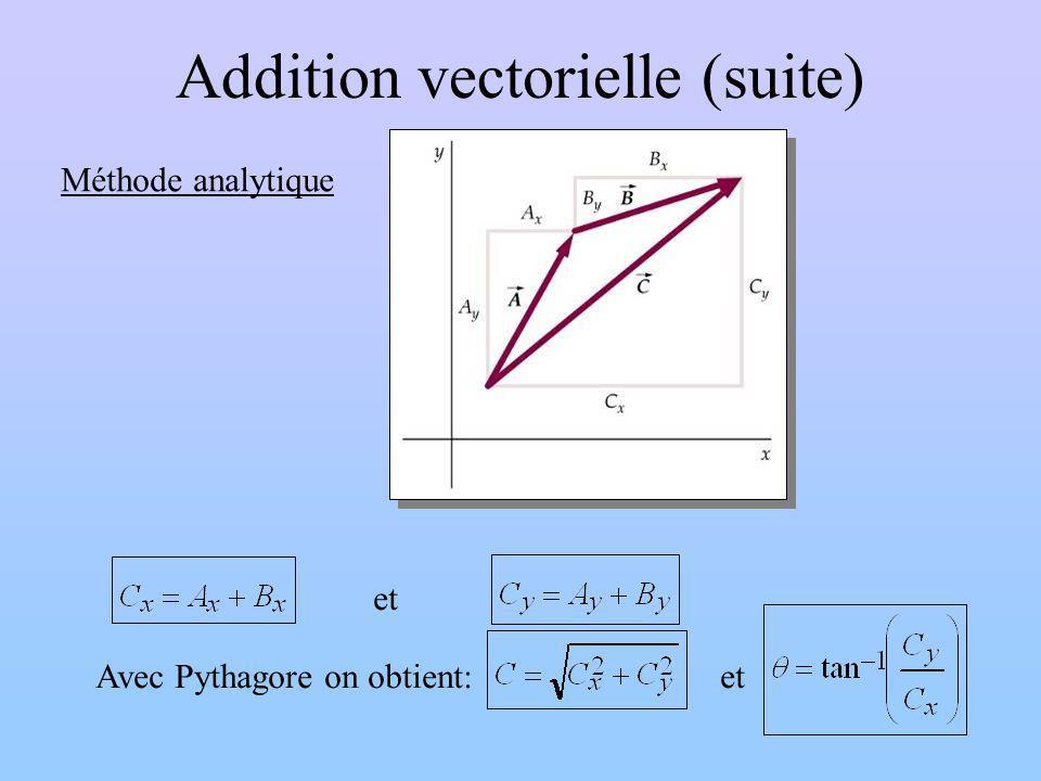 Addition vectorielle (suite) Méthode analytique et Avec Pythagore on obtient:et