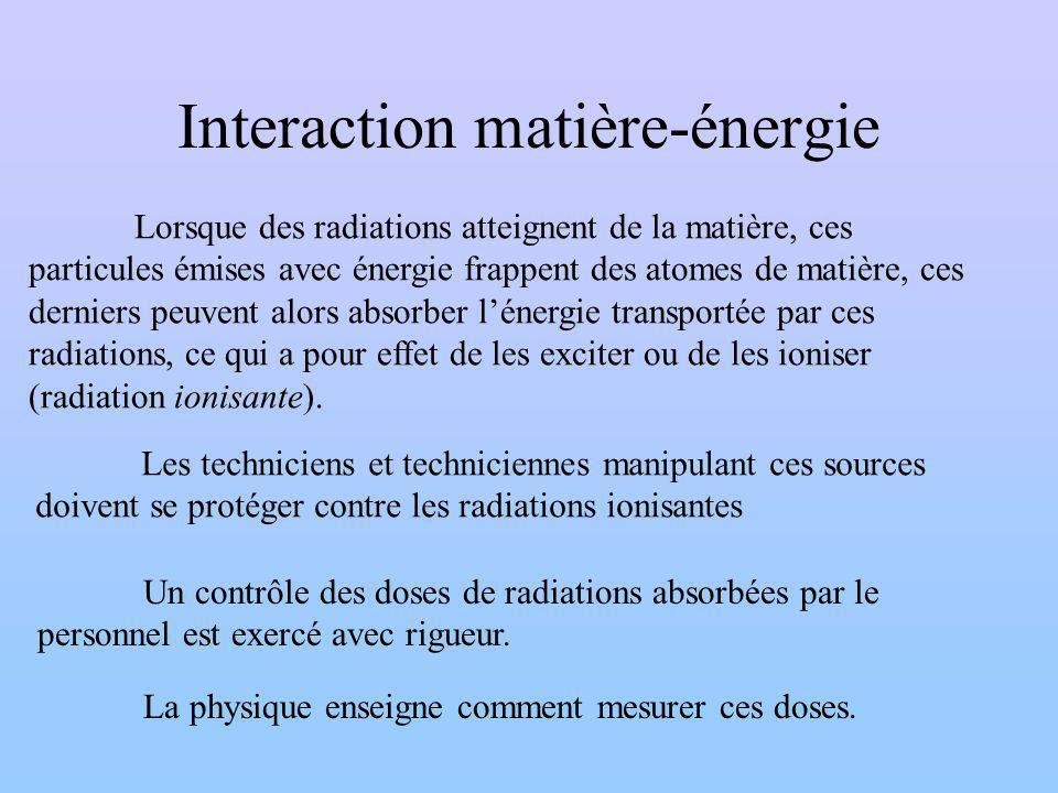 Interaction matière-énergie Lorsque des radiations atteignent de la matière, ces particules émises avec énergie frappent des atomes de matière, ces derniers peuvent alors absorber lénergie transportée par ces radiations, ce qui a pour effet de les exciter ou de les ioniser (radiation ionisante).