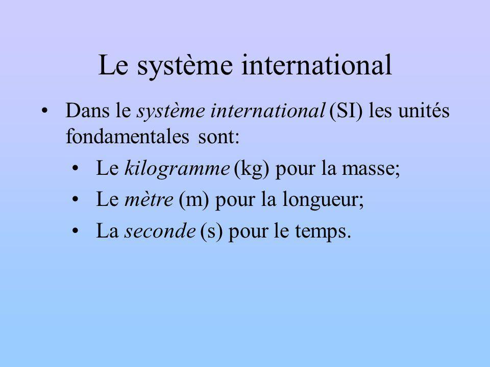 Le système international Dans le système international (SI) les unités fondamentales sont: Le kilogramme (kg) pour la masse; Le mètre (m) pour la longueur; La seconde (s) pour le temps.