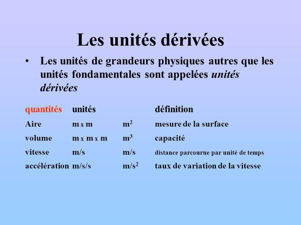 Les unités dérivées Les unités de grandeurs physiques autres que les unités fondamentales sont appelées unités dérivées quantitésunitésdéfinition Aire m x mm 2 mesure de la surface volumem x m x mm 3 capacité vitessem/sm/s distance parcourue par unité de temps accélérationm/s/sm/s 2 taux de variation de la vitesse