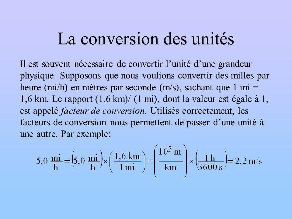 La conversion des unités Il est souvent nécessaire de convertir lunité dune grandeur physique.