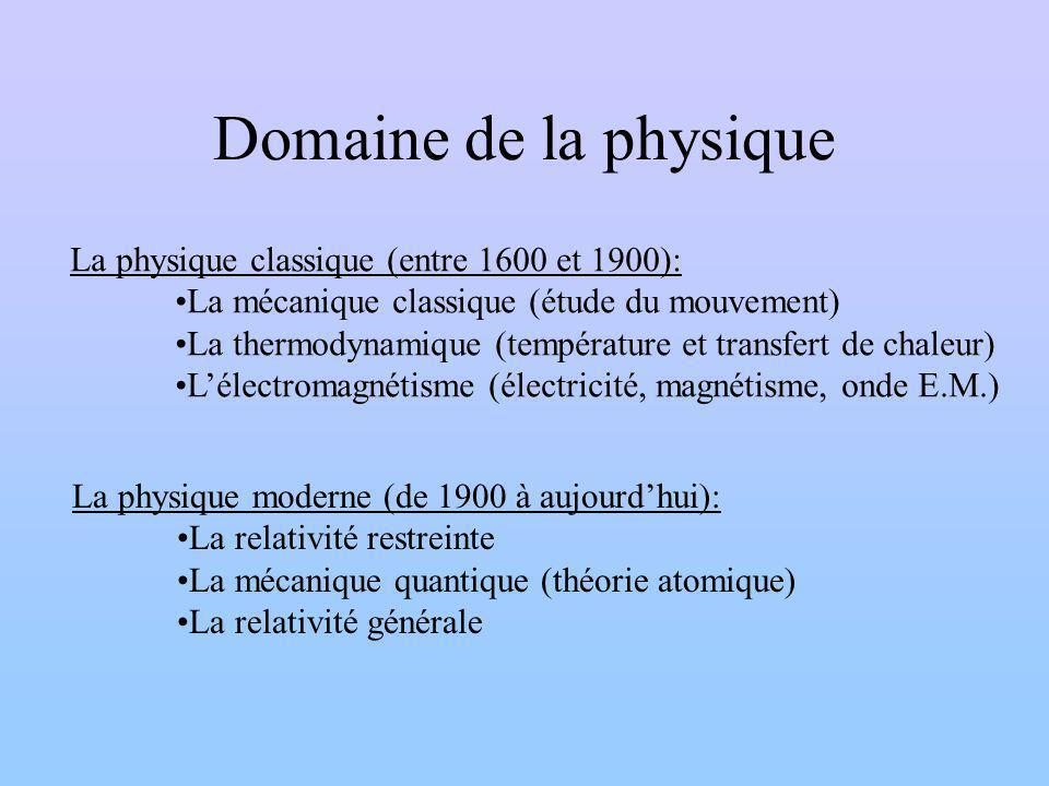 Domaine de la physique La physique classique (entre 1600 et 1900): La mécanique classique (étude du mouvement) La thermodynamique (température et transfert de chaleur) Lélectromagnétisme (électricité, magnétisme, onde E.M.) La physique moderne (de 1900 à aujourdhui): La relativité restreinte La mécanique quantique (théorie atomique) La relativité générale