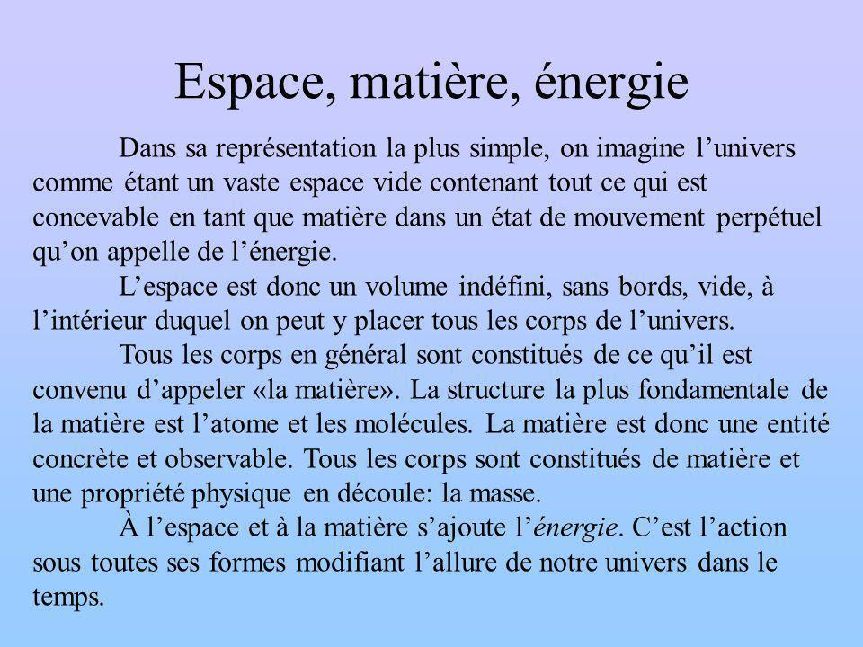 Espace, matière, énergie Dans sa représentation la plus simple, on imagine lunivers comme étant un vaste espace vide contenant tout ce qui est concevable en tant que matière dans un état de mouvement perpétuel quon appelle de lénergie.