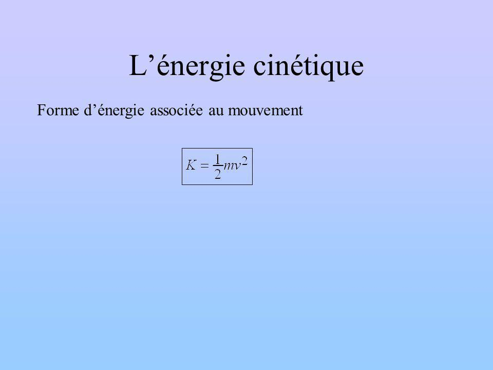 Lénergie potentielle Énergie due à létat dun système: Énergie potentielle gravitationnelle (gravitation) Énergie chimique (batterie) Énergie nucléaire (fusion thermonucléaire) Énergie électromagnétique (rayon X)