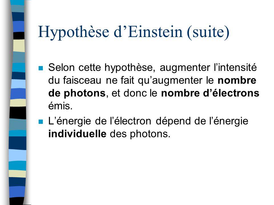 Hypothèse dEinstein (suite) n Selon cette hypothèse, augmenter lintensité du faisceau ne fait quaugmenter le nombre de photons, et donc le nombre déle