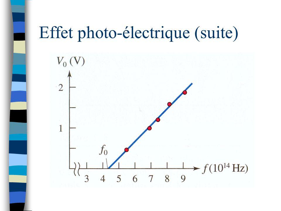 Effet photo-électrique (suite)