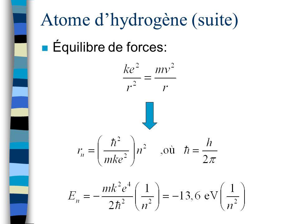 Atome dhydrogène (suite) n Équilibre de forces: