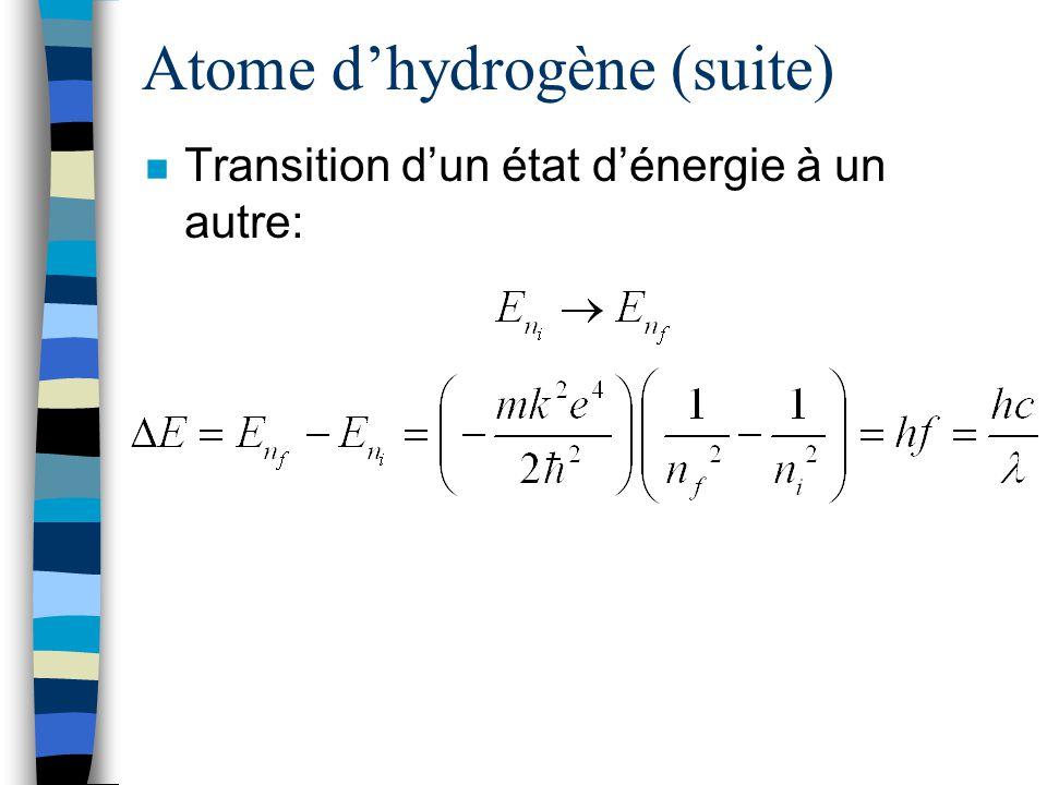 Atome dhydrogène (suite) n Transition dun état dénergie à un autre: