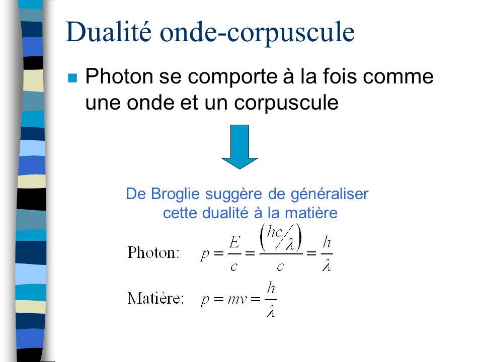 Dualité onde-corpuscule n Photon se comporte à la fois comme une onde et un corpuscule De Broglie suggère de généraliser cette dualité à la matière