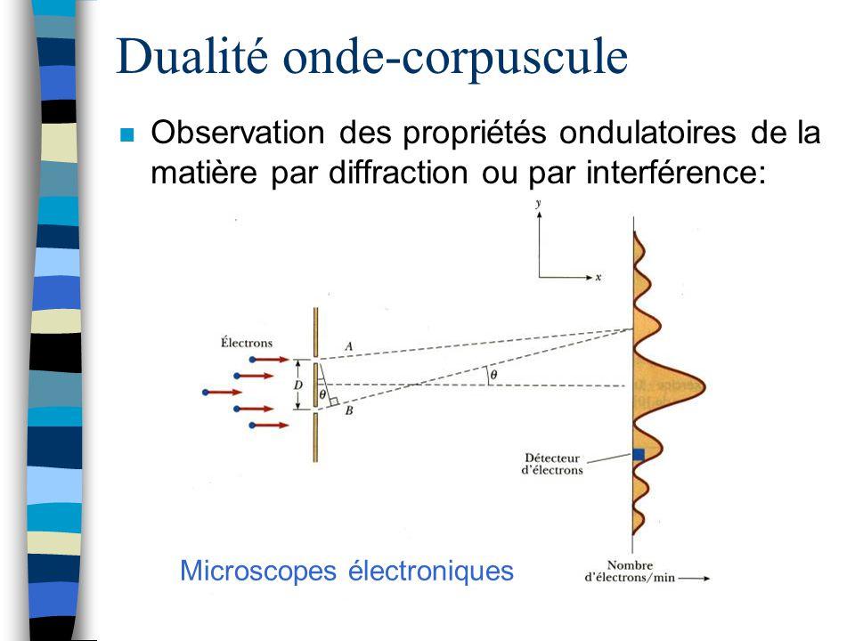 Dualité onde-corpuscule n Observation des propriétés ondulatoires de la matière par diffraction ou par interférence: Microscopes électroniques