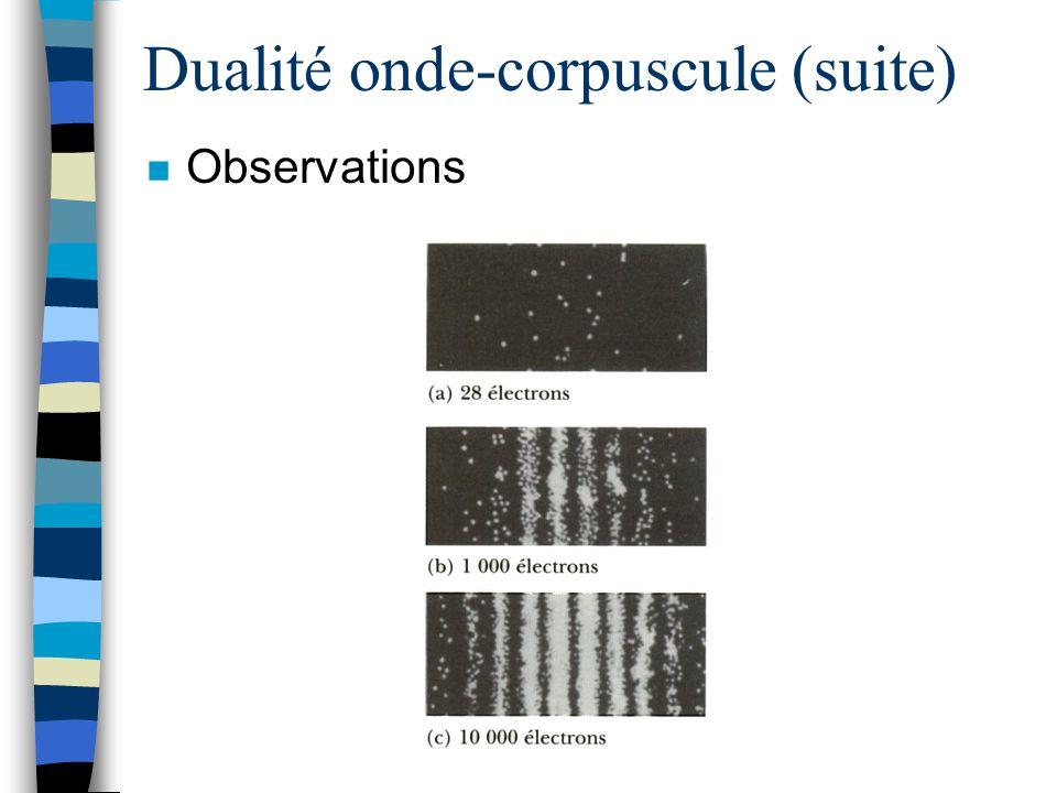Dualité onde-corpuscule (suite) n Observations Et si on diminue lintensité du faisceau jusquà ce que les électrons passent un par un?