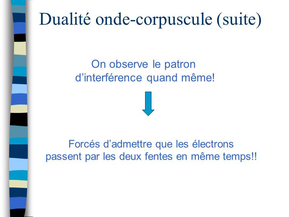 Dualité onde-corpuscule (suite) On observe le patron dinterférence quand même! Forcés dadmettre que les électrons passent par les deux fentes en même