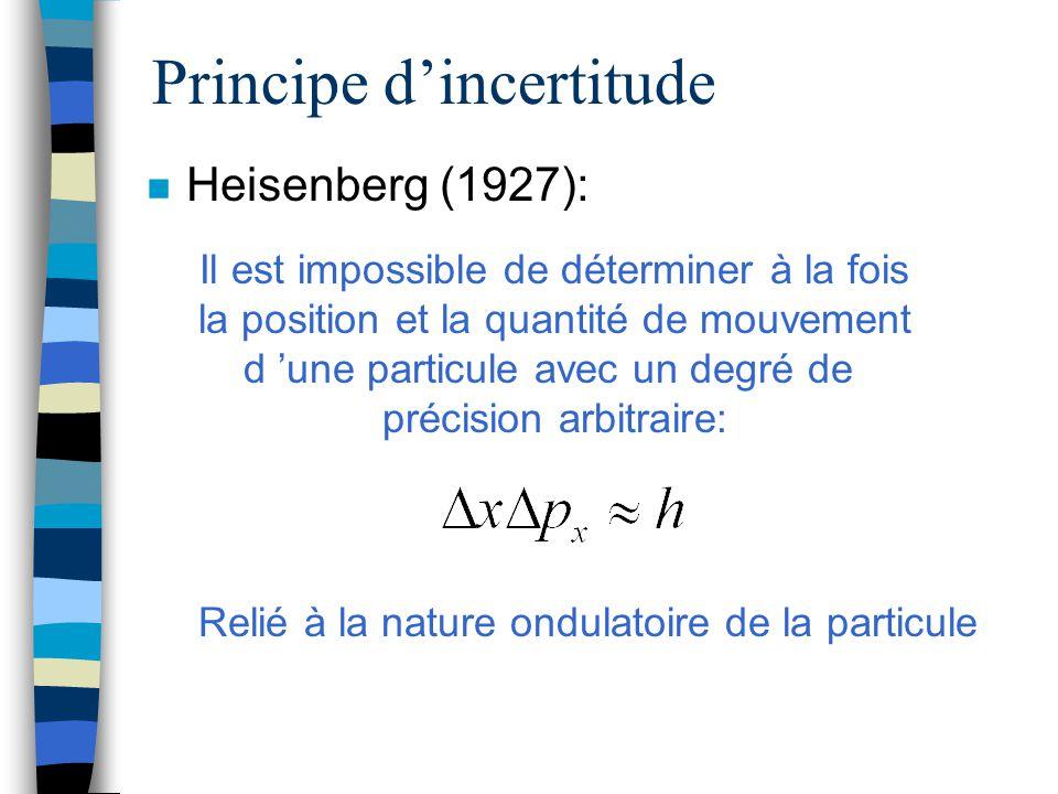Principe dincertitude n Heisenberg (1927): Il est impossible de déterminer à la fois la position et la quantité de mouvement d une particule avec un d