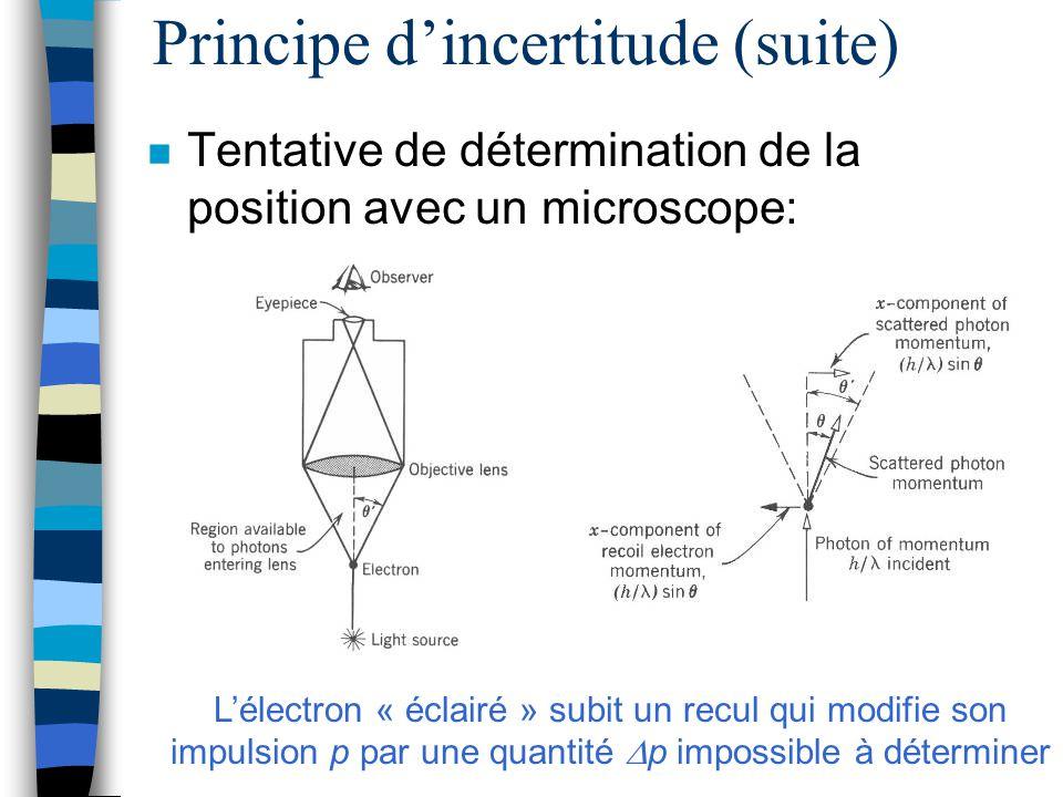 Principe dincertitude (suite) n Tentative de détermination de la position avec un microscope: Lélectron « éclairé » subit un recul qui modifie son imp