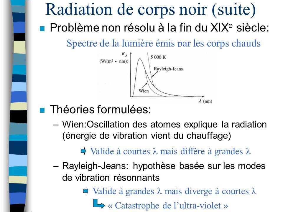 Radiation de corps noir (suite) n Problème non résolu à la fin du XIX e siècle: n Théories formulées: –Wien:Oscillation des atomes explique la radiati