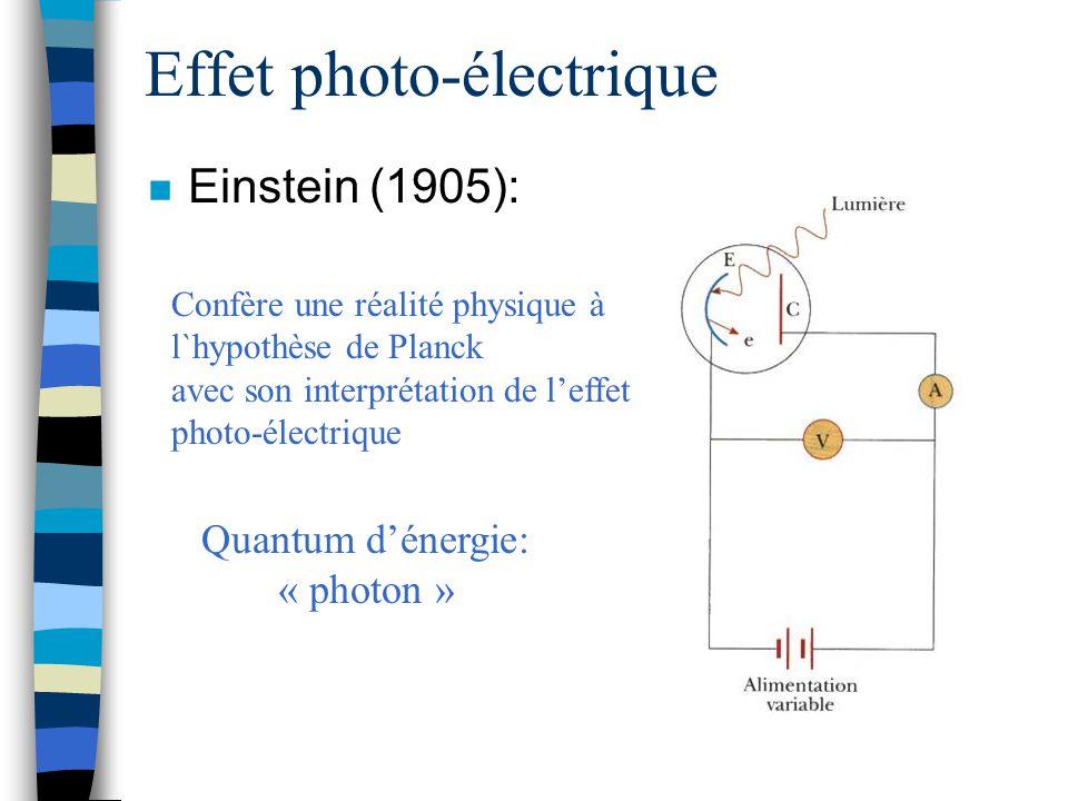 Effet photo-électrique n Einstein (1905): Confère une réalité physique à l`hypothèse de Planck avec son interprétation de leffet photo-électrique Quan