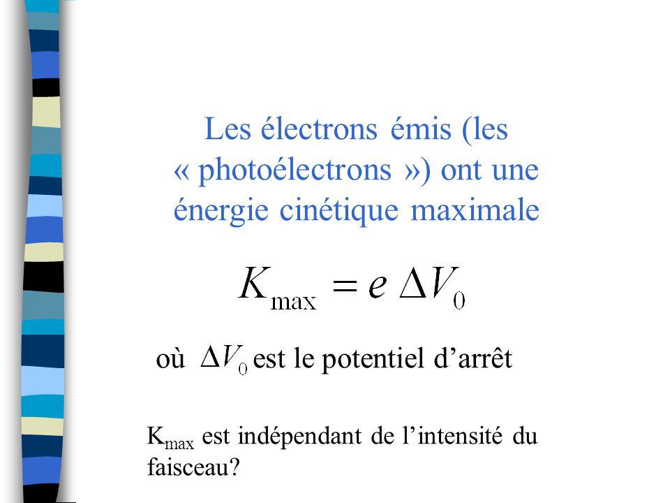 Les électrons émis (les « photoélectrons ») ont une énergie cinétique maximale où est le potentiel darrêt K max est indépendant de lintensité du faisc