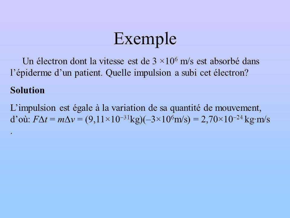 Exemple Un électron dont la vitesse est de 3 ×10 6 m/s est absorbé dans lépiderme dun patient.
